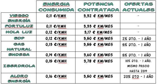 CUADRO COMPAÑIAS.jpg