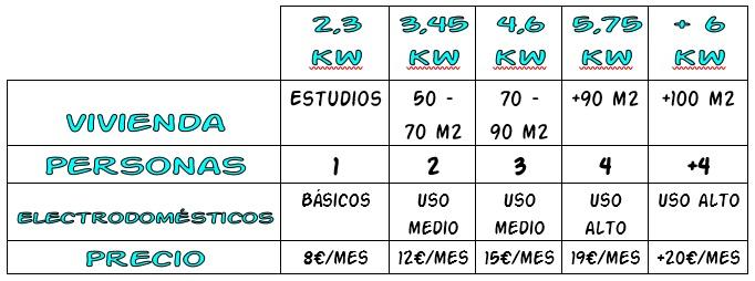 tabla potencias 2.jpg