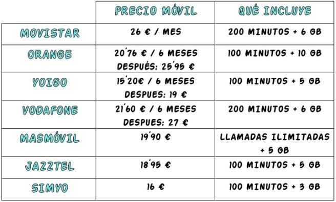 TABLA 2.jpg